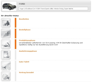 liefertermin sixt neuwagen leasing erfahrung. Black Bedroom Furniture Sets. Home Design Ideas